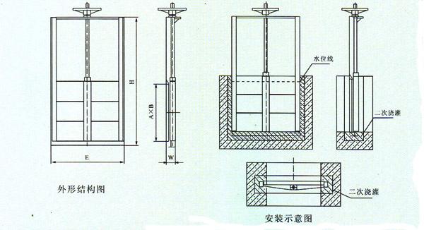 渠道闸门结构图